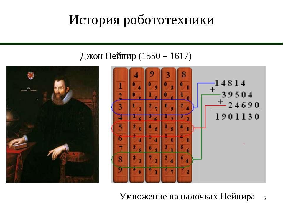 * История робототехники Джон Нейпир (1550 – 1617) Умножение на палочках Нейпира
