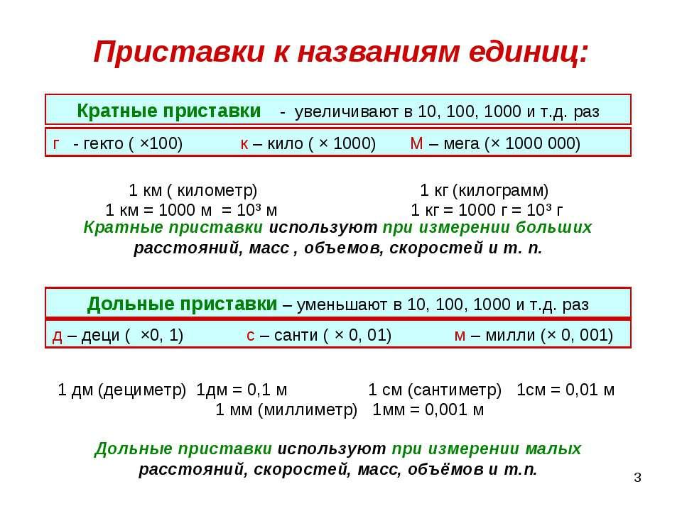 * Приставки к названиям единиц: Кратные приставки - увеличивают в 10, 100, 10...