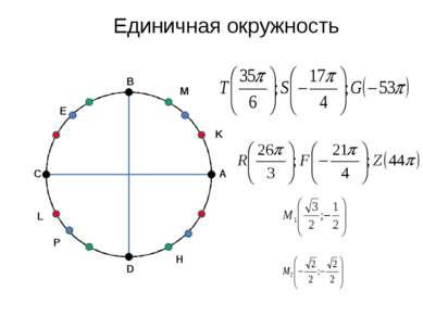 Единичная окружность А В С D M K E H L P