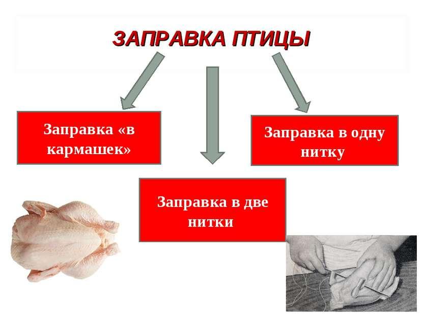 ЗАПРАВКА ПТИЦЫ Заправка «в кармашек» Заправка в одну нитку Заправка в две нитки