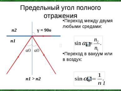 Предельный угол полного отражения Переход между двумя любыми средами: Переход...