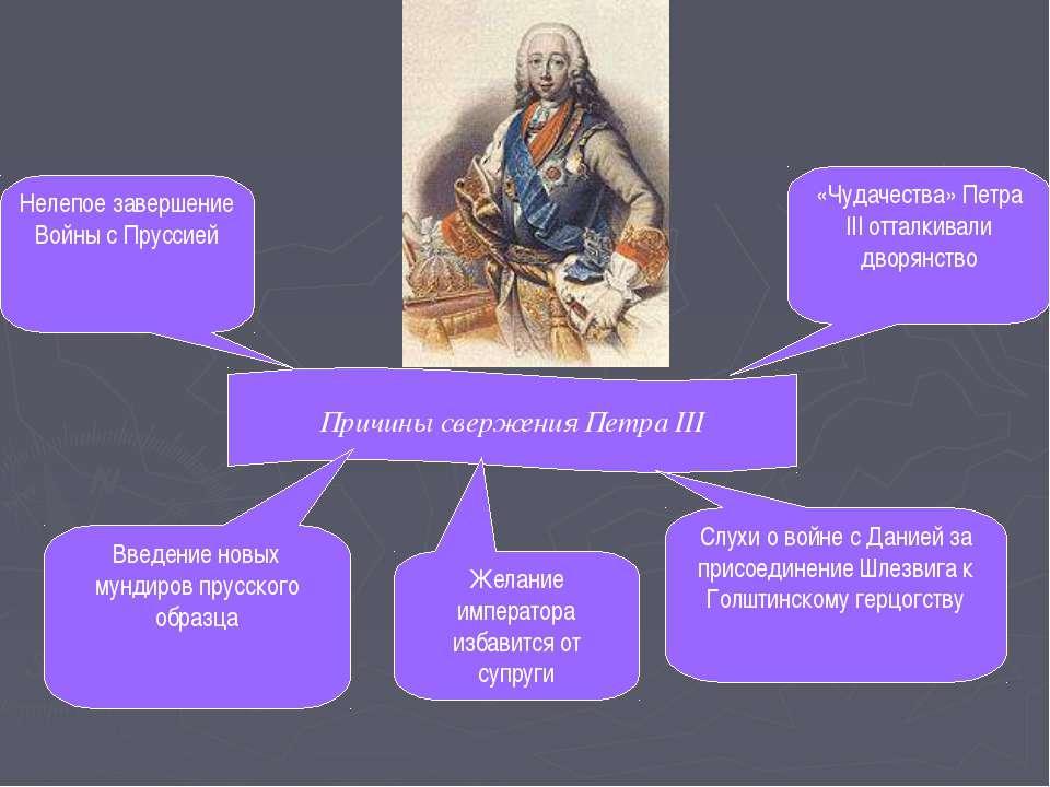 Причины свержения Петра III «Чудачества» Петра III отталкивали дворянство Нел...