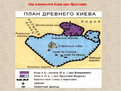 Как изменился Киев при Ярославе.