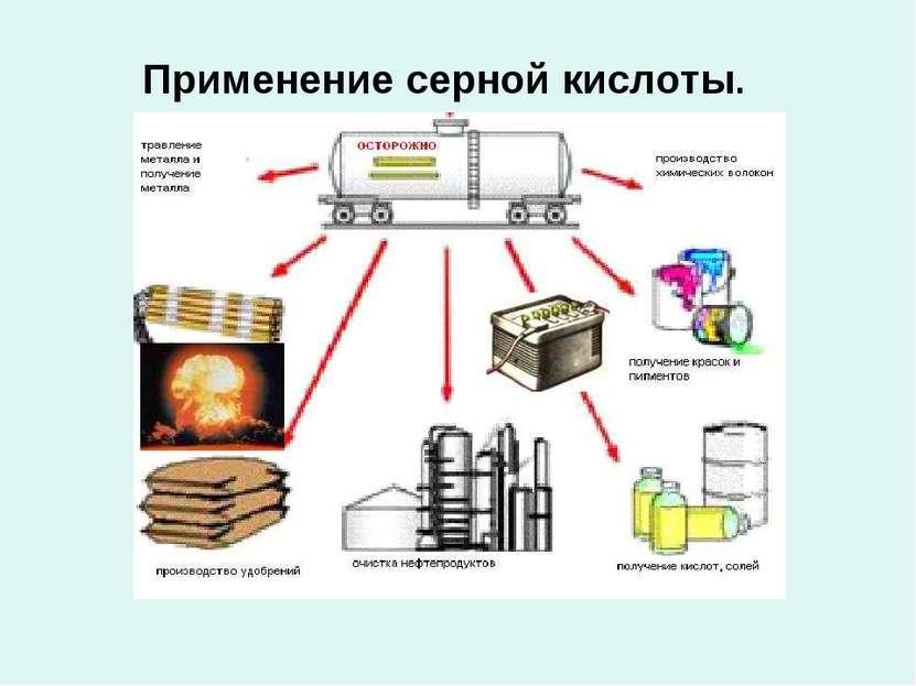 Применение серной кислоты.