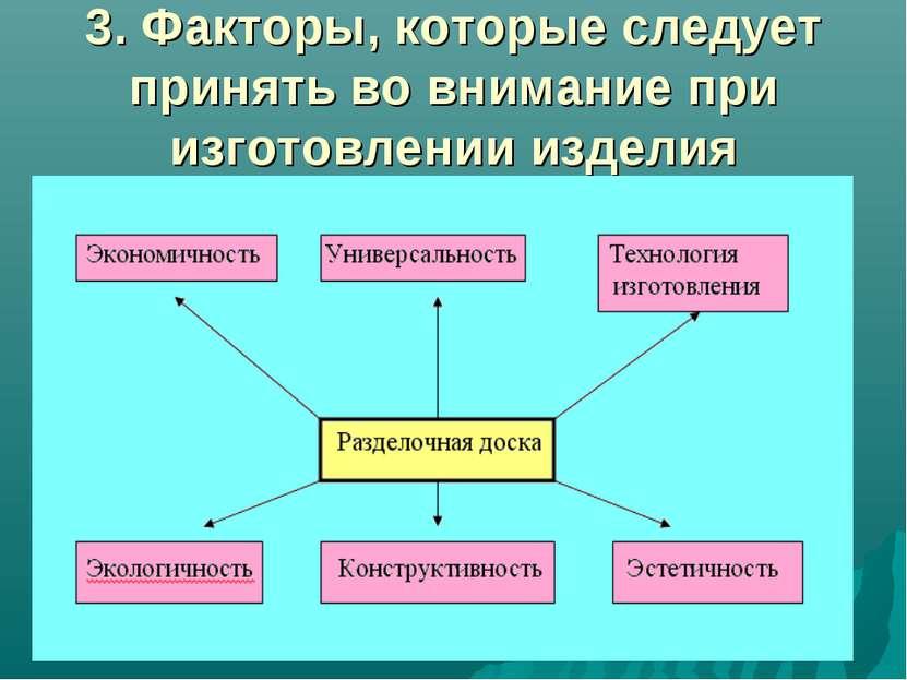 3. Факторы, которые следует принять во внимание при изготовлении изделия