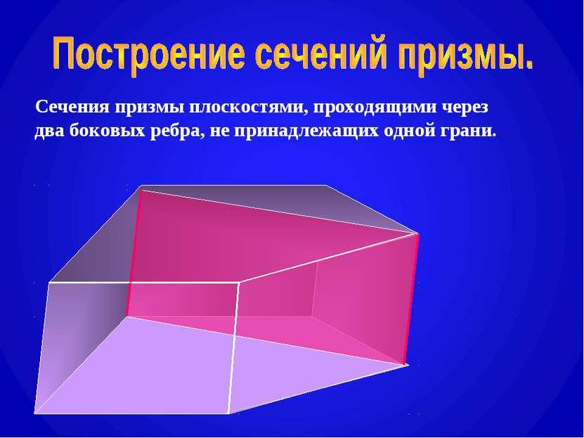 Сечения призмы плоскостями, проходящими через два боковых ребра, не принадлеж...
