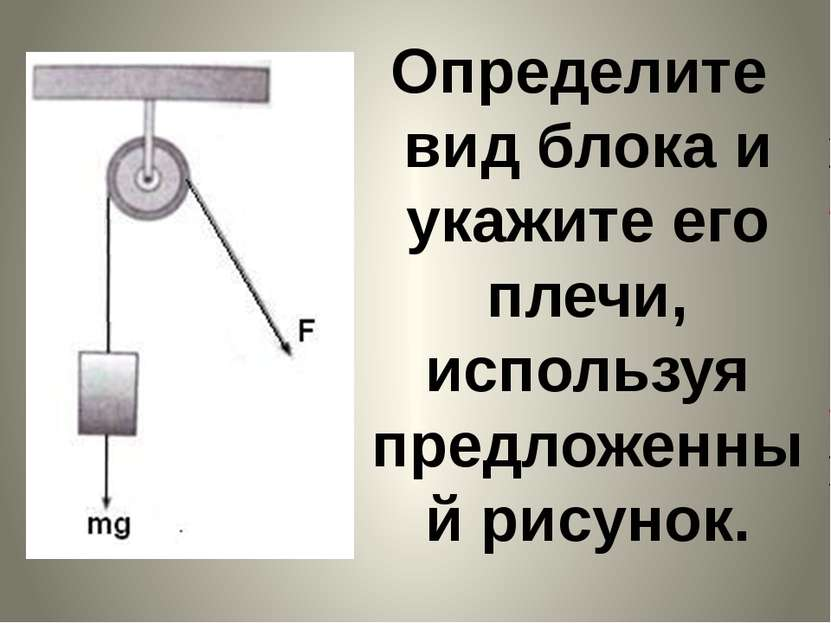 Определите вид блока и укажите его плечи, используя предложенный рисунок.