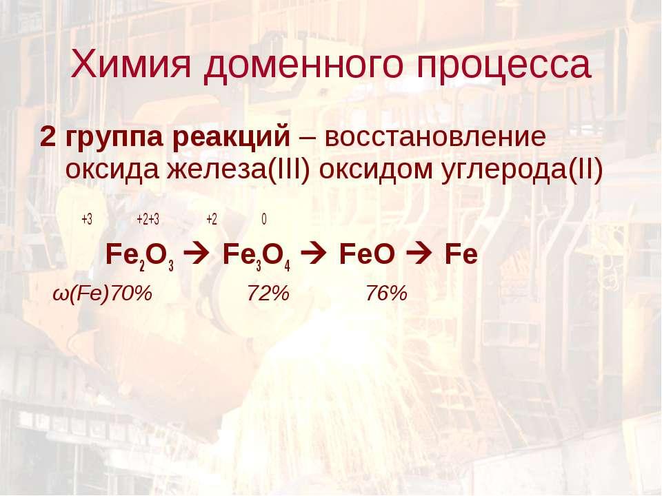 2 группа реакций – восстановление оксида железа(III) оксидом углерода(II) +3 ...