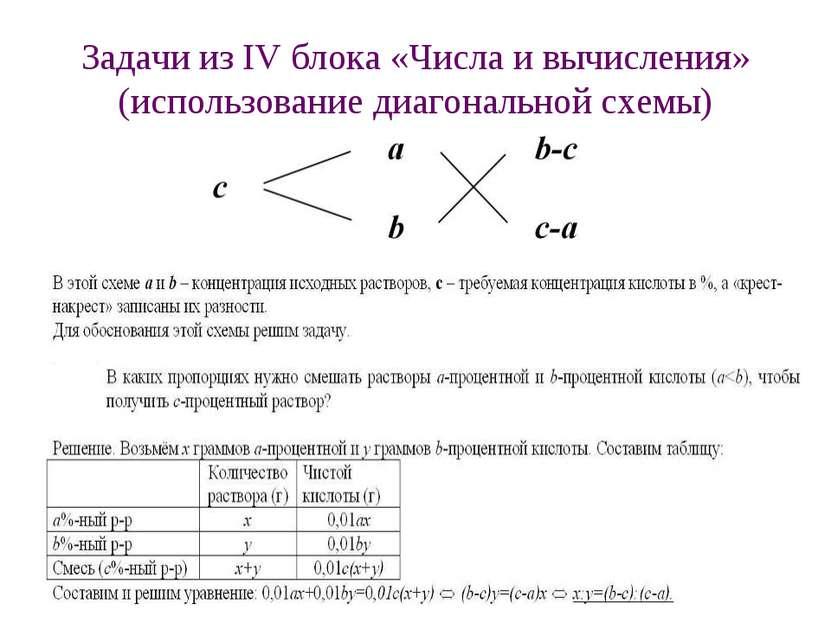 Задачи из IV блока «Числа и вычисления» (использование диагональной схемы) ЗЗ...