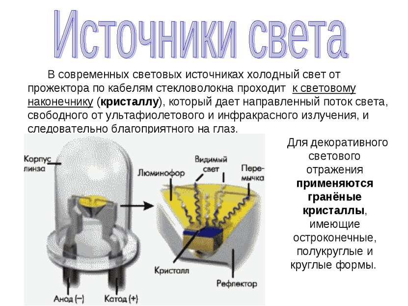 Для декоративного светового отражения применяются гранёные кристаллы, имеющие...