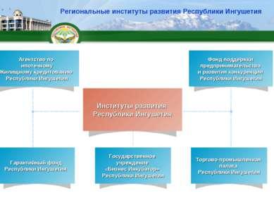Региональные институты развития Республики Ингушетия