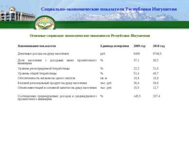 Социально-экономические показатели Республики Ингушетия Основные социально-эк...