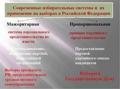Современные избирательные системы и их применение на выборах в Российской Фед...