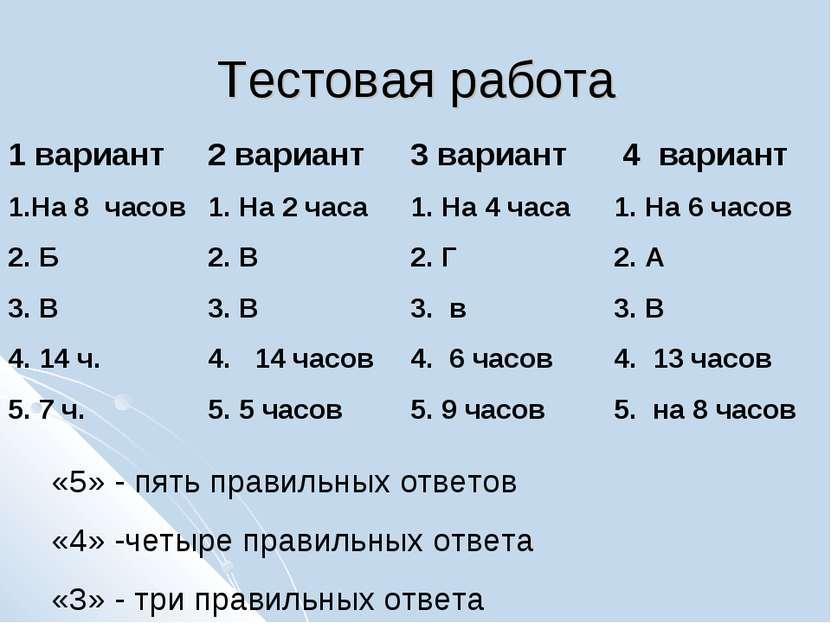 Тестовая работа 1 вариант 1.На 8 часов 2. Б 3. В 4. 14 ч. 5. 7 ч. 2 вариант Н...