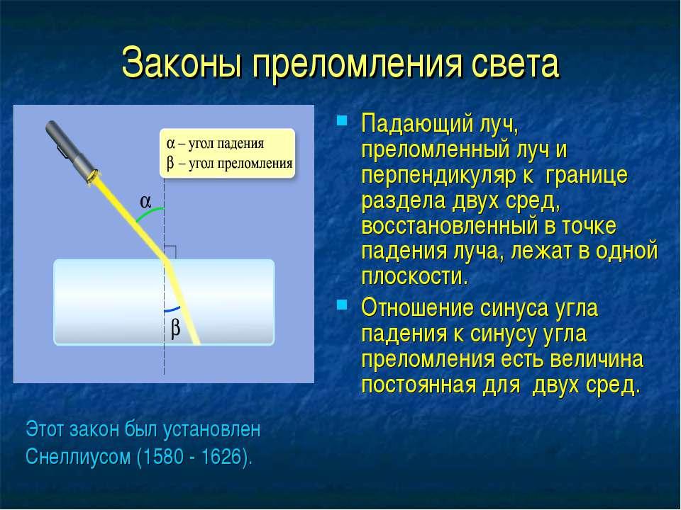 Законы преломления света Падающий луч, преломленный луч и перпендикуляр к гра...