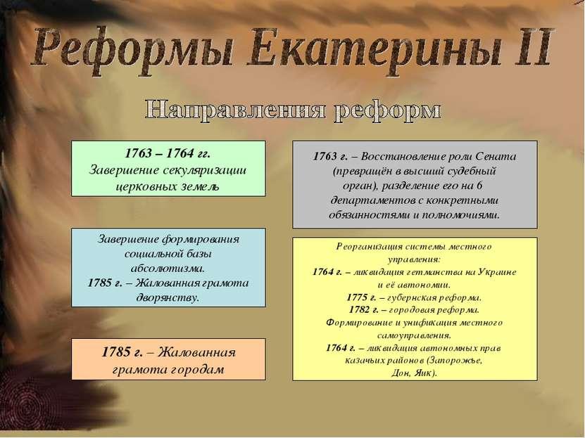 1763 – 1764 гг. Завершение секуляризации церковных земель Завершение формиров...