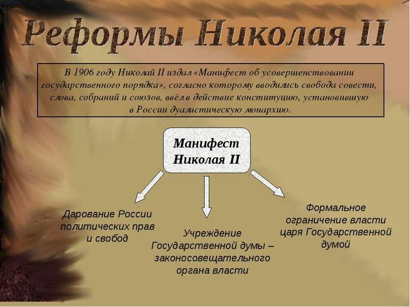 В 1906 году Николай II издал «Манифест об усовершенствовании государственного...