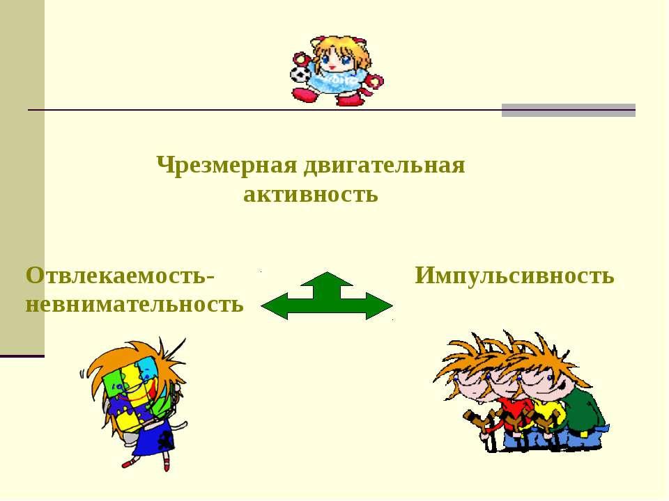 Чрезмерная двигательная активность Импульсивность Отвлекаемость-невнимательность