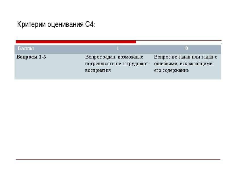 Критерии оценивания С4: Баллы 1 0 Вопросы 1-5 Вопрос задан, возможные погреш...