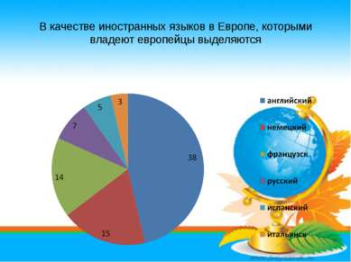 В качестве иностранных языков в Европе, которыми владеют европейцы выделяются