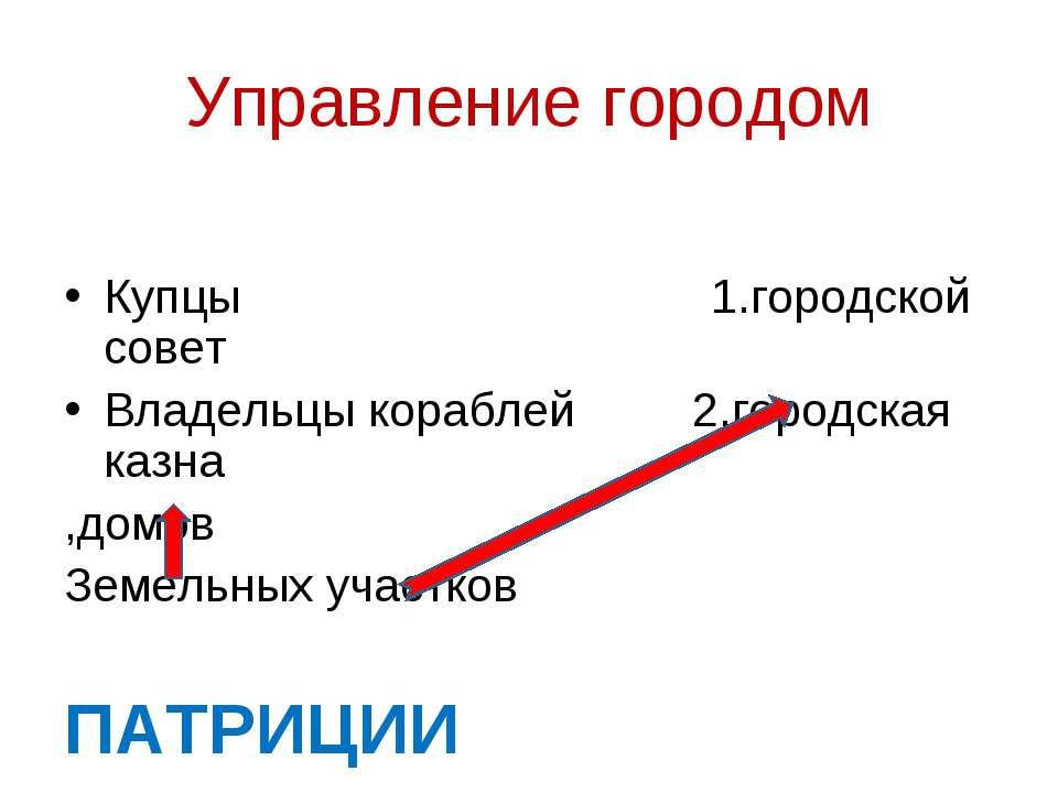 Управление городом Купцы 1.городской совет Владельцы кораблей 2.городская каз...