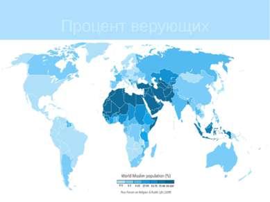 Процент верующих