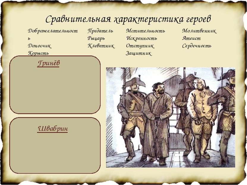 Сравнительная характеристика героев Гринёв Швабрин Доброжелательность Доносчи...