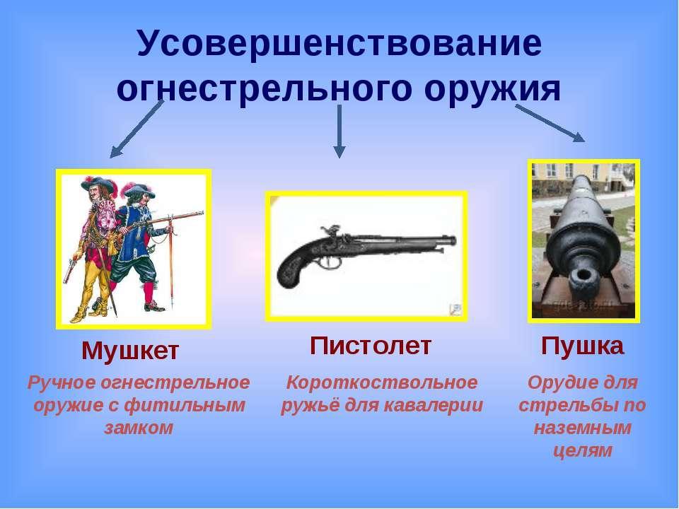 Усовершенствование огнестрельного оружия Ручное огнестрельное оружие с фитиль...