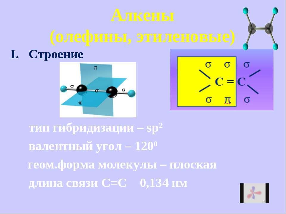 Алкены (олефины, этиленовые) Строение тип гибридизации – sp2 валентный угол –...