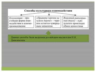 Данные способы были выделены российским мыслителем Н.Я. Данилевским.
