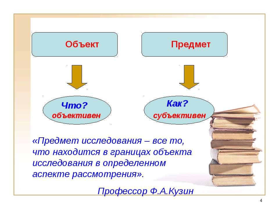 * Объект Предмет Что? Как? объективен субъективен «Предмет исследования – все...