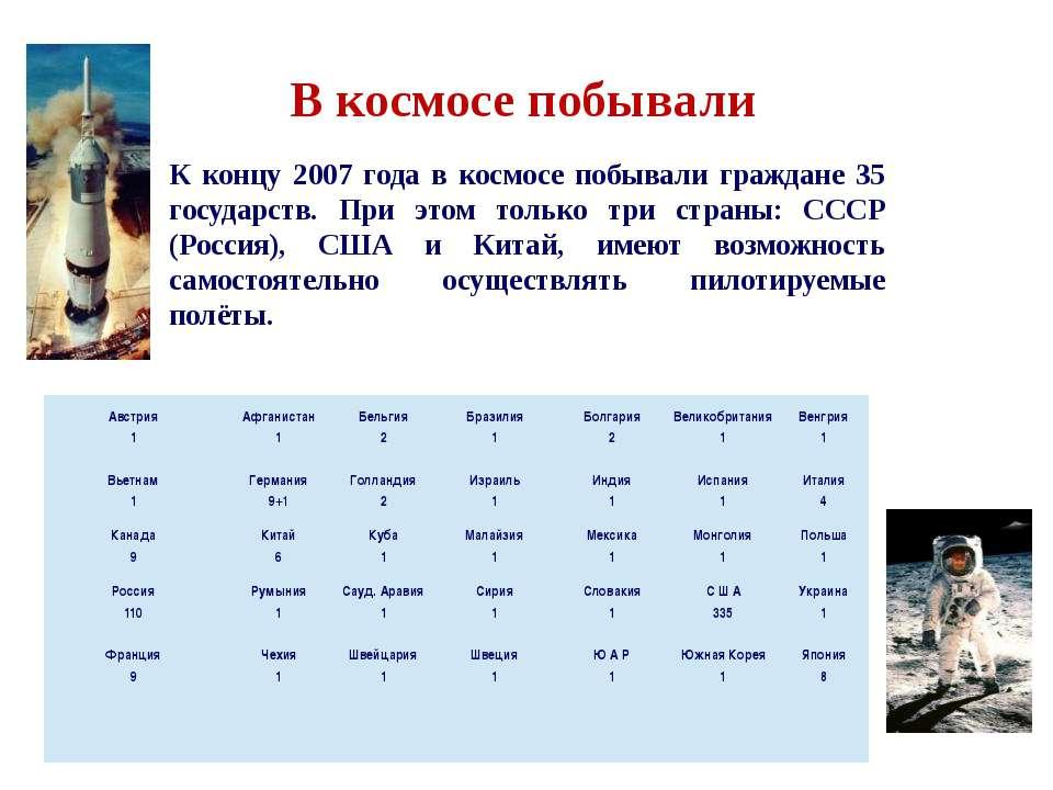 В космосе побывали К концу 2007 года в космосе побывали граждане 35 государст...