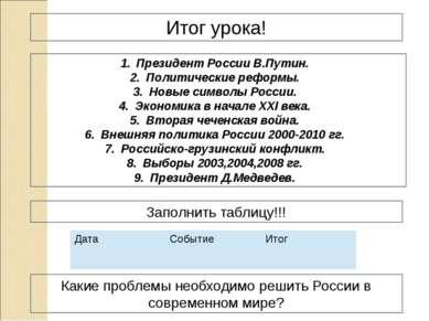 Итог урока! Президент России В.Путин. Политические реформы. Новые символы Рос...