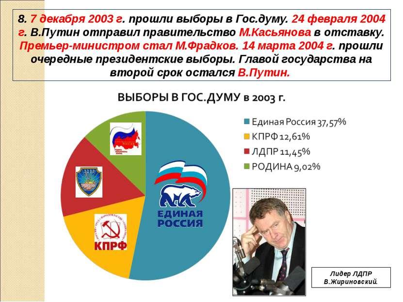 8. 7 декабря 2003 г. прошли выборы в Гос.думу. 24 февраля 2004 г. В.Путин отп...