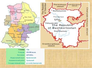 Столица Уфа Площадь 236.500 кв.км. Население 4.072102ч. Федеральный округ При...