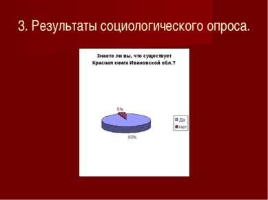 3. Результаты социологического опроса.