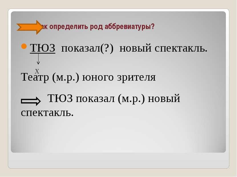 Как определить род аббревиатуры? ТЮЗ показал(?) новый спектакль. Х Театр (м.р...