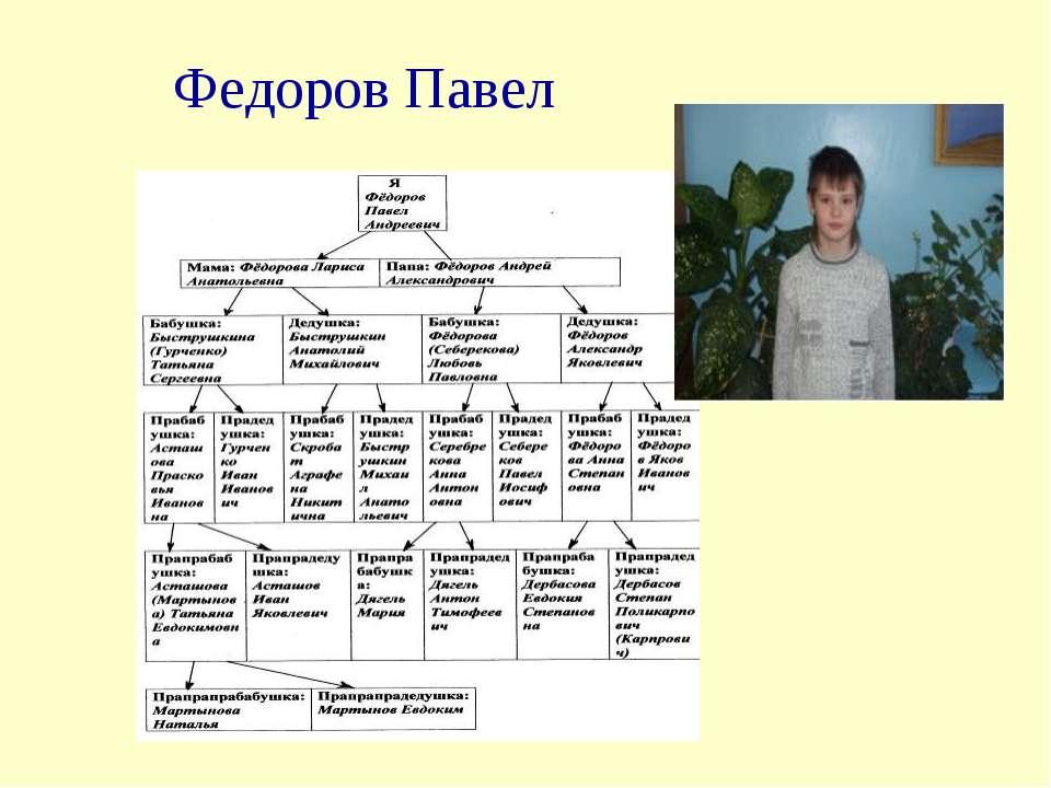 Федоров Павел