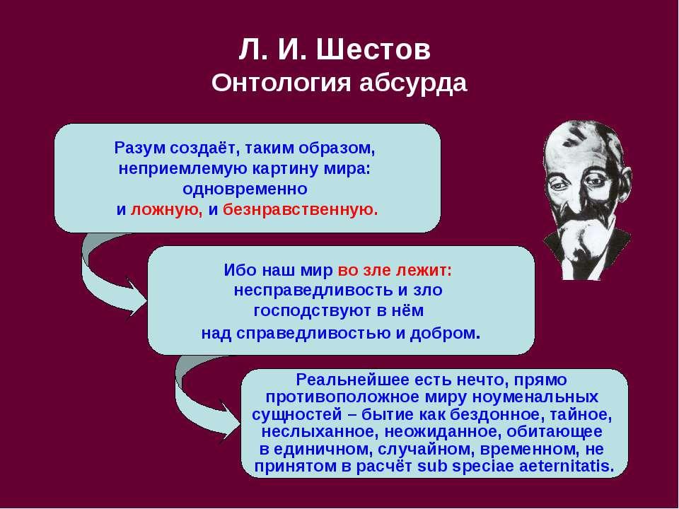 Л.И.Шестов Онтология абсурда Разум создаёт, таким образом, неприемлемую кар...