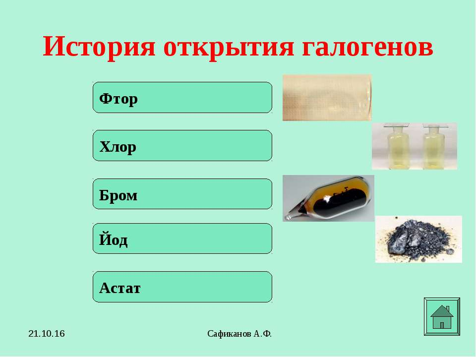 Фтор История открытия галогенов Сафиканов А.Ф. Хлор Бром Йод Астат * Сафикано...