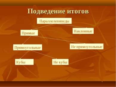 Подведение итогов Параллелепипеды Прямые Наклонные Прямоугольные Не прямоугол...