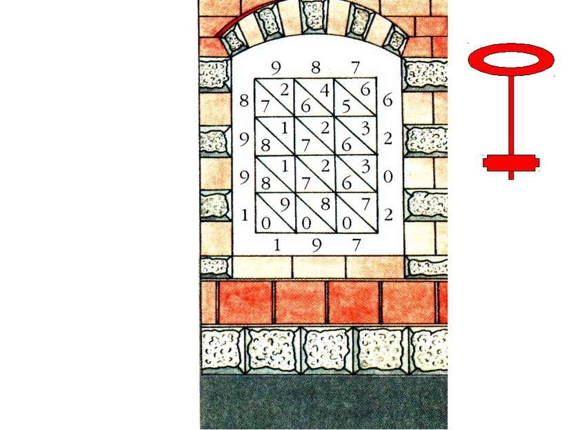 Перемножим способом «Ревность» числа 1998 и 987. Для этого вверху таблицы зап...