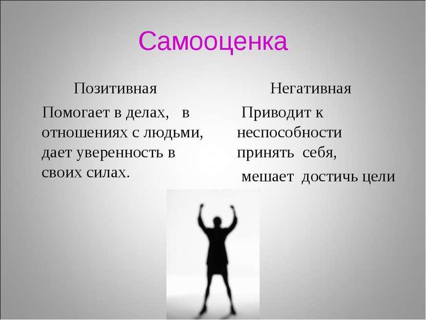 Самооценка Позитивная Помогает в делах, в отношениях с людьми, дает увереннос...