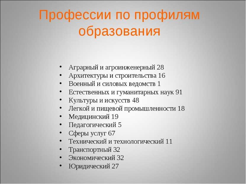 Профессии по профилям образования Аграрный и агроинженерный 28 Архитектуры и ...