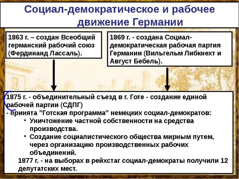 1869 г. - создана Социал-демократическая рабочая партия Германии (Вильгельм Л...