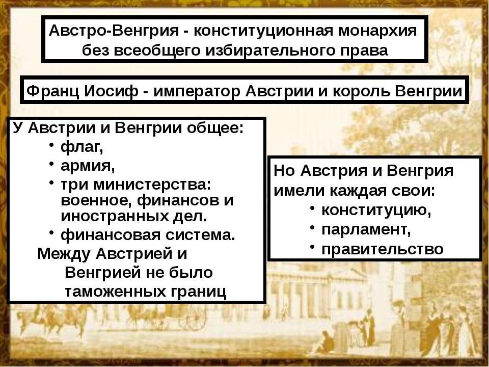 Австро-Венгрия - конституционная монархия без всеобщего избирательного права ...
