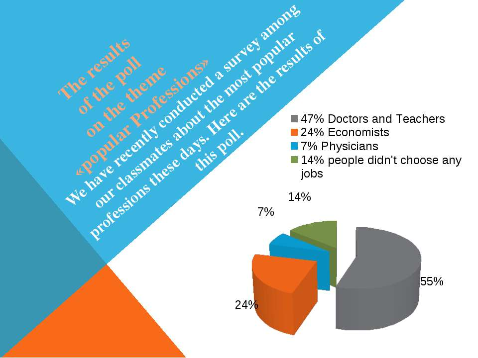 The results of the poll on the theme «popular Professions» We have recently c...