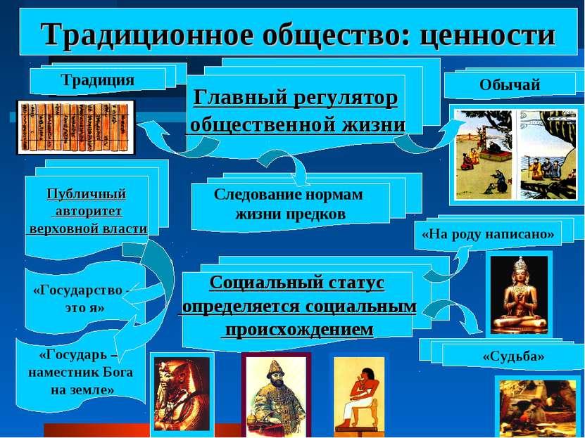 Традиционное общество: ценности Главный регулятор общественной жизни Традиция...