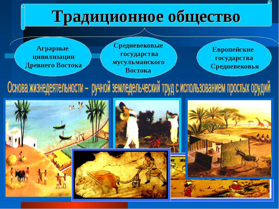 Традиционное общество Аграрные цивилизации Древнего Востока Средневековые гос...
