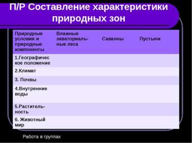 П/Р Составление характеристики природных зон Работа в группах Природные услов...